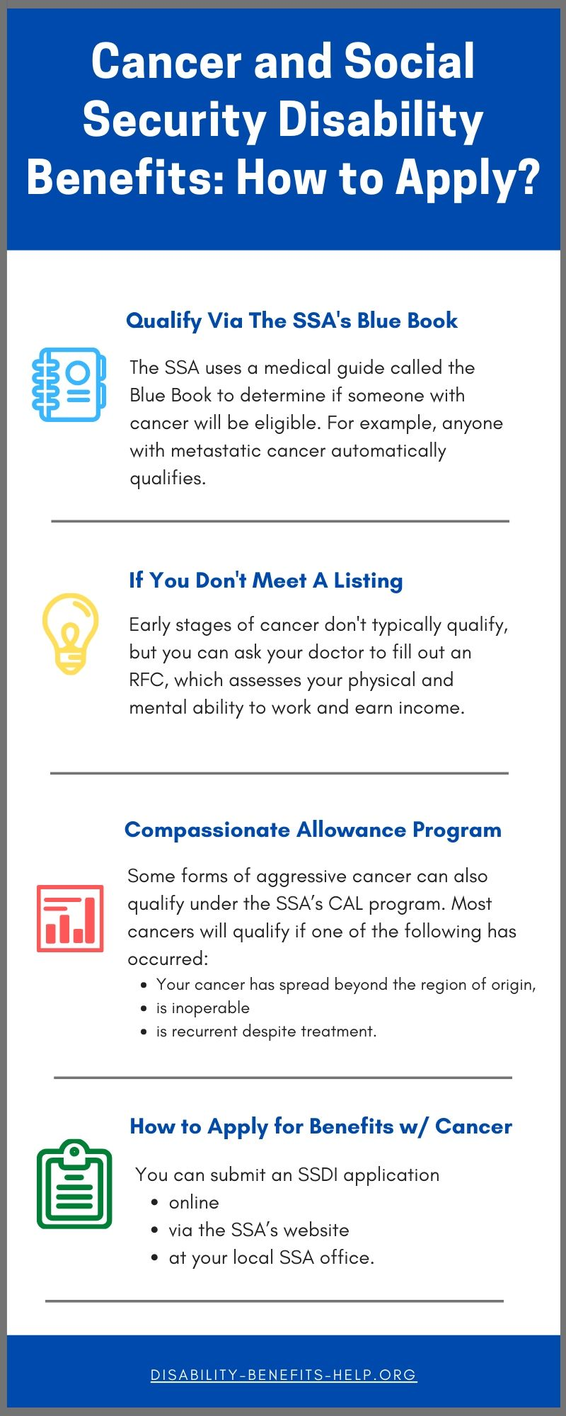 infographic on how to qualify for SSD with cancer