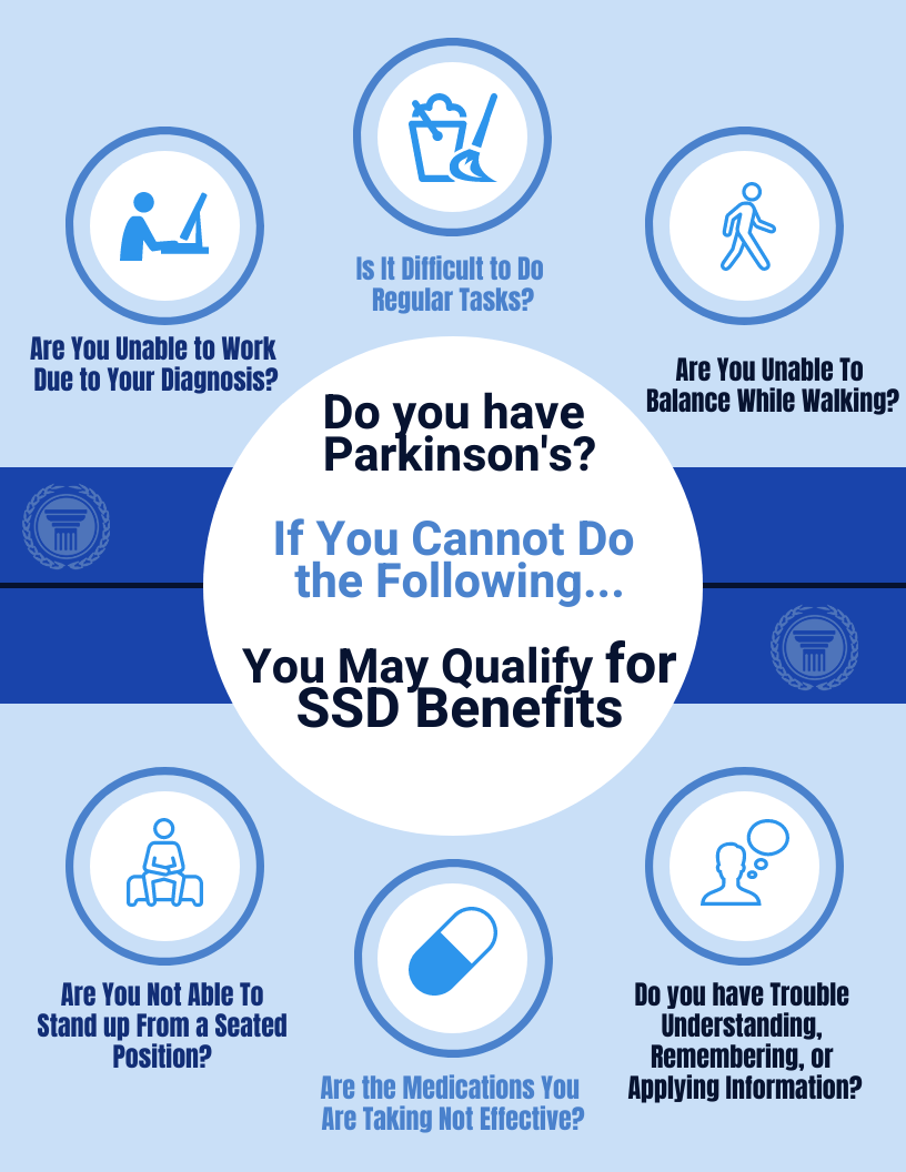 Infographic to determine if you qualify for SSD benefits with Parkinson's